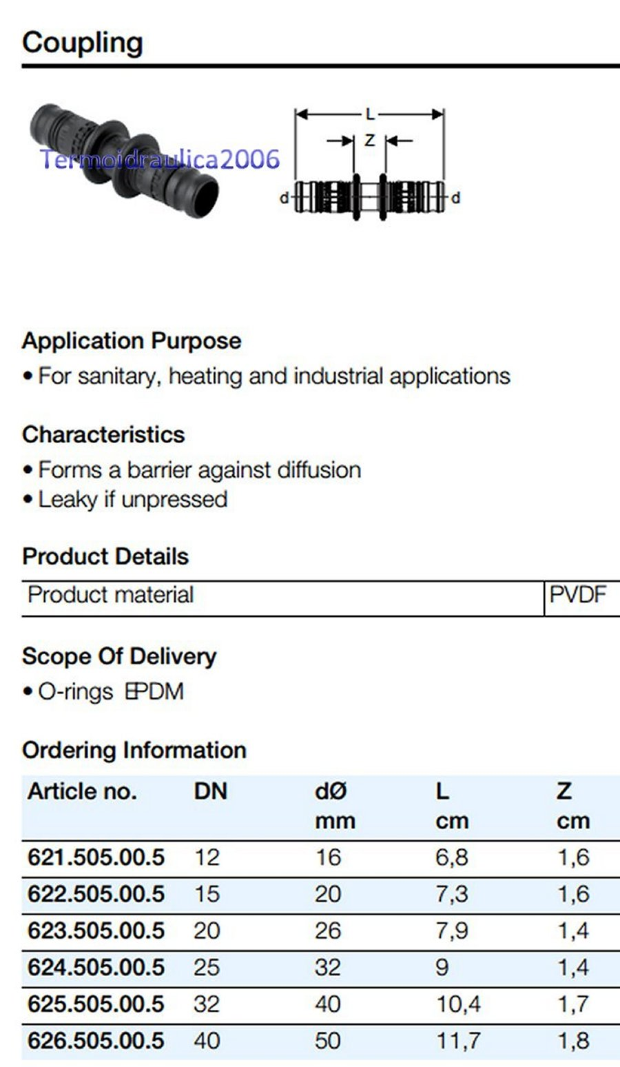 Application of dea and sfa on