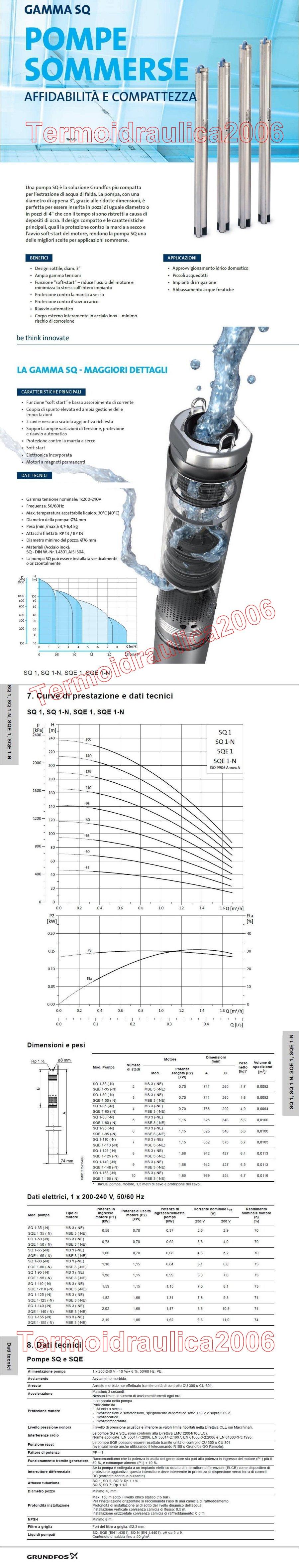 Scheda tecnica GRUNDFOS SQ1-140