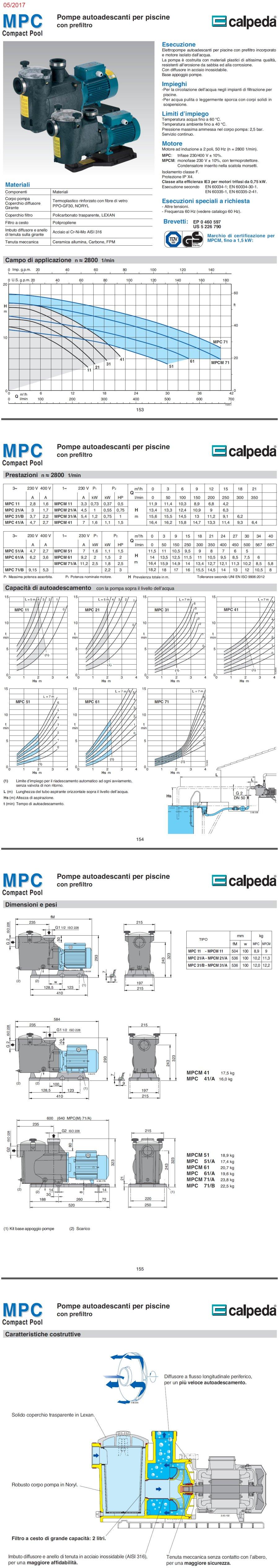 Scheda tecnica Calpeda MPCM 31/A