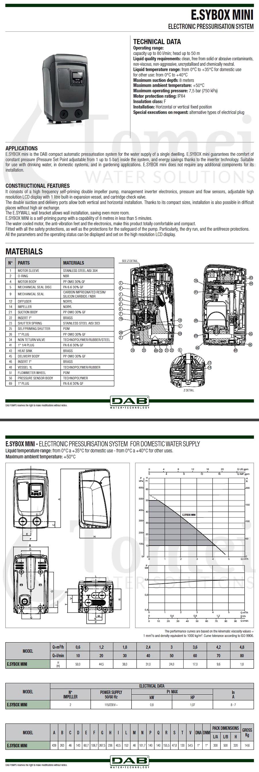 Data sheet DAB E.SYBOX MINI