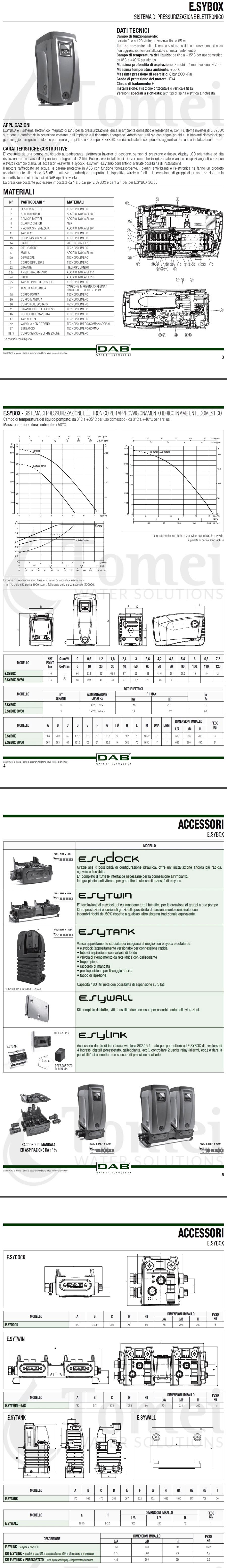 Scheda Tecnica DAB E.SYBOX