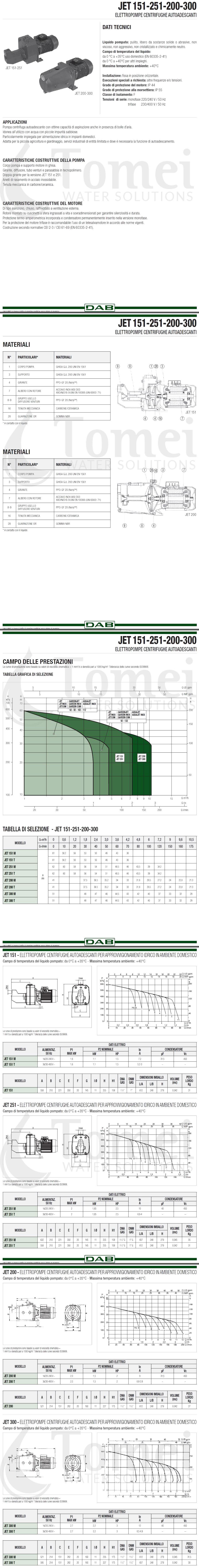 Scheda Tecnica DAB JET 151 M
