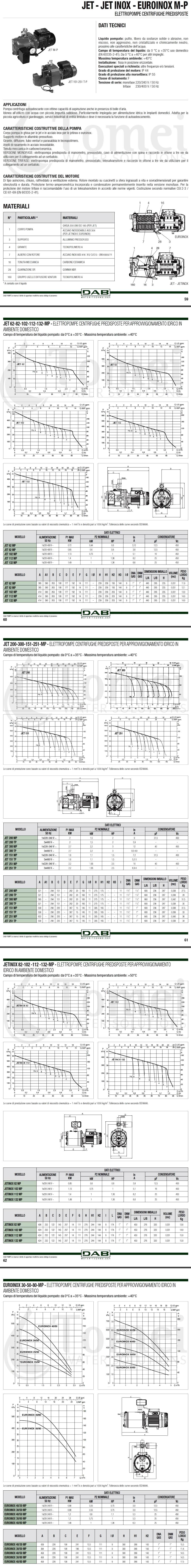 Scheda Tecnica DAB JET 300 M-P