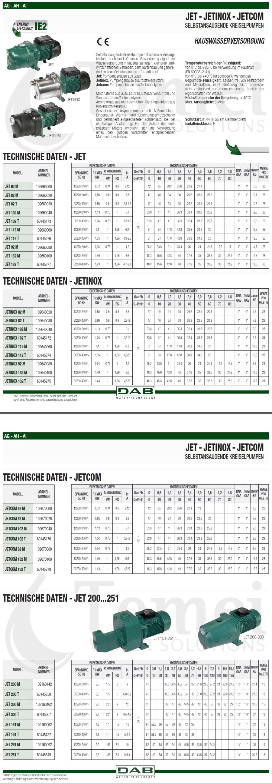 Datenblatt DAB JET 132 M