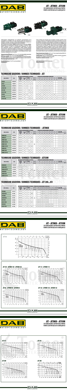 Fiche tecnique DAB JETINOX 132 M