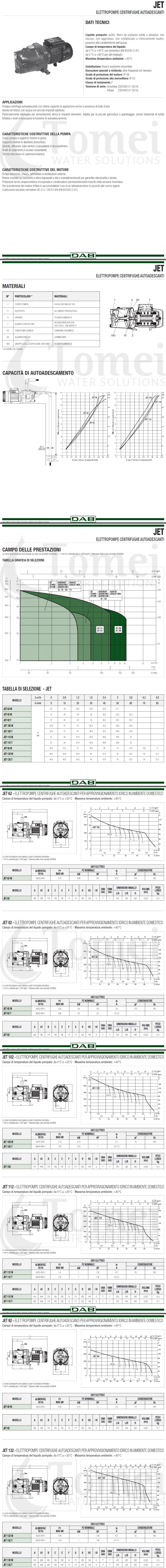 Scheda Tecnica DAB JET 132 M