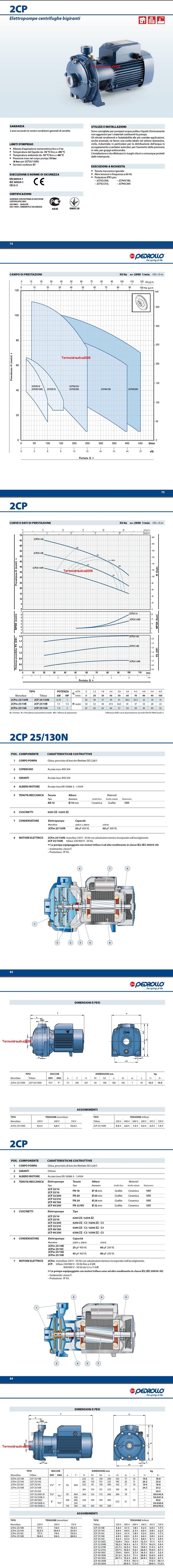 scheda tecnica Pedrollo 2CPm 25/14B