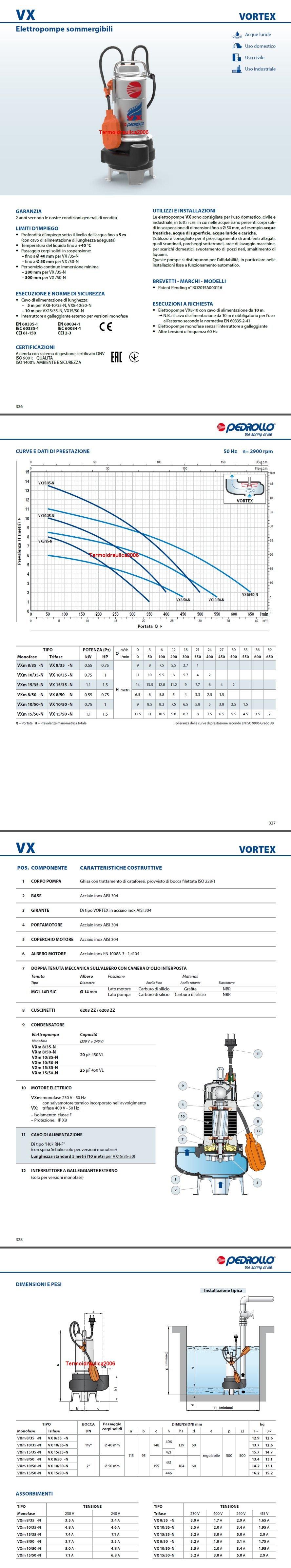 Scheda Tecnica Pedrollo VXm 15/50-N 10MT